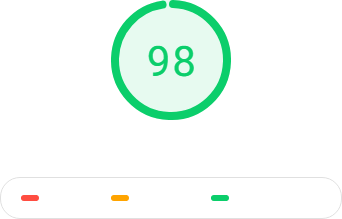 Google PageSpeed - 98 score for zigboom.com