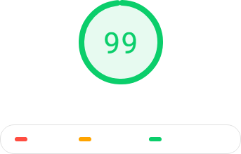 Google PageSpeed - 99 score for zigboom.com